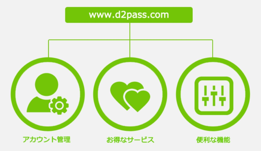 D2passとは